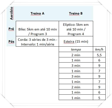 TREINO- TABELA